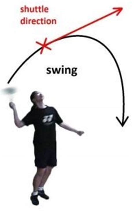 badminton swing technique forehand badminton overhead clear step by step tutorial