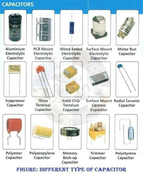 types of capacitor with formula 198 best images about capacitors on ceramics technology and electronics