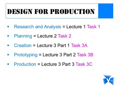 design for manufacturing lecture design for production lecture 1 research and analysis