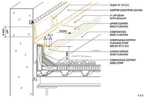 flat roof section detail roof flat detail google search det pinterest