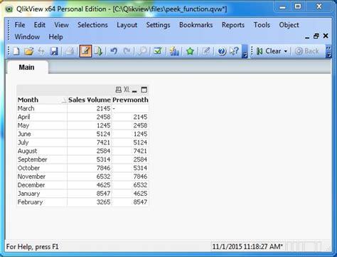 qlikview peek tutorial qlikview peek function