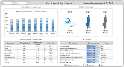 excel tutorial hr online excel dashboard course join now