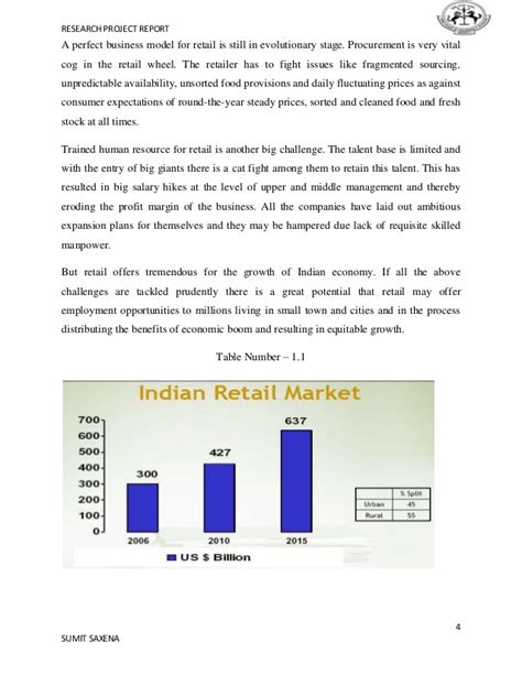 research project report research project report sumit b