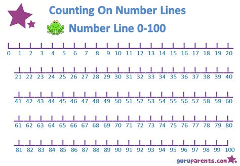 printable number line to 500 printable number line 1 100 freepsychiclovereadings com