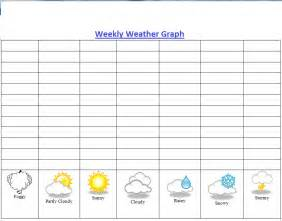 Kids Weather Report Template 10 best images of printable weather chart for kindergarten