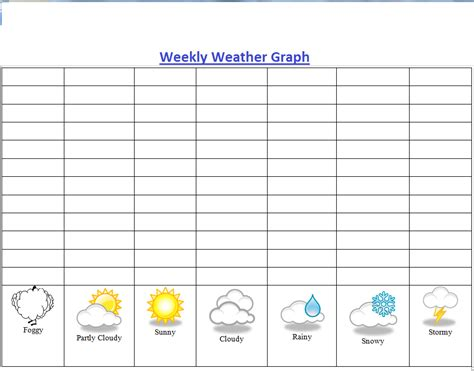 printable weather charts and graphs 7 best images of kindergarten weather graph printable