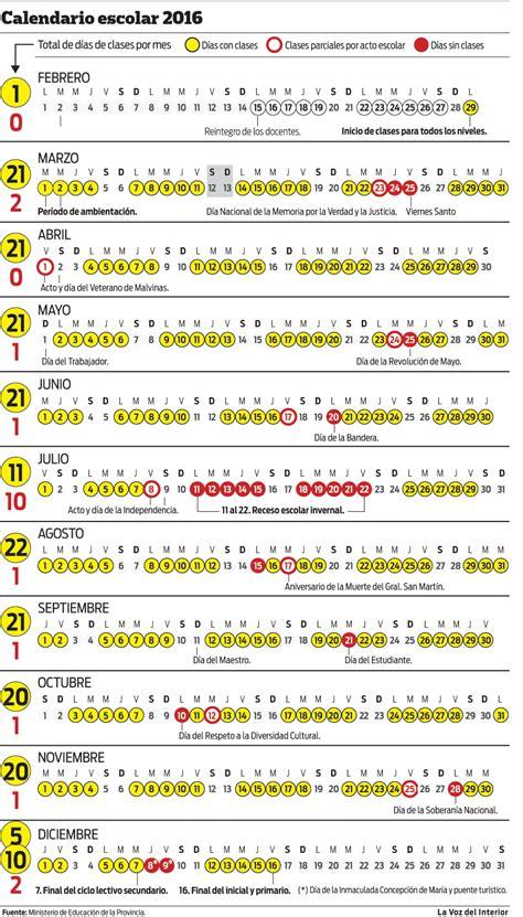 calendario escolar argentina 2017 2018 el pr 243 ximo ciclo lectivo prev 233 189 d 237 as de clase para el
