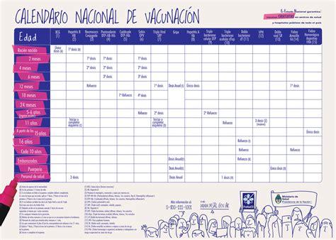 calendario de vacunacin 2016 en argentina calendario de vacunaci 243 n argentina