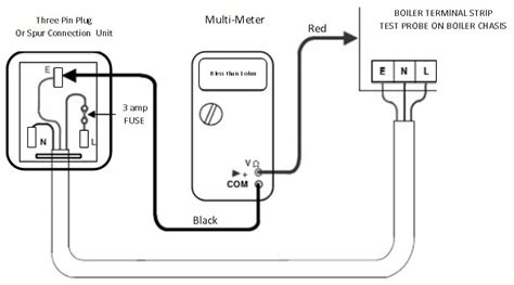 earth tester connection diagram earth continuity test heating engineers and plumbers