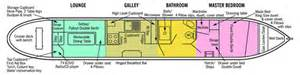 Home Floor Plans Tool image gallery narrow boat plans