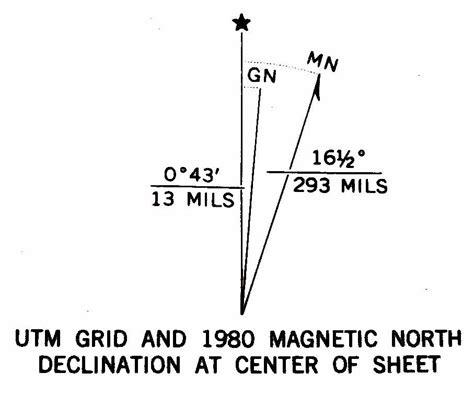 declination diagram ar navigation supplies basic roamer ar