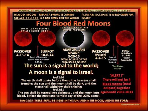 by john hagee four blood moons tetrad moon for blood red moons coming 2014 2015