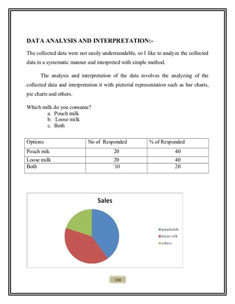Data Analysis Interpretation Mba Project by Project Report On Amul