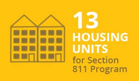 section 811 housing housingdevelopment