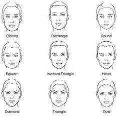 types of hair lines 1000 ideas about face shape chart on pinterest makeup