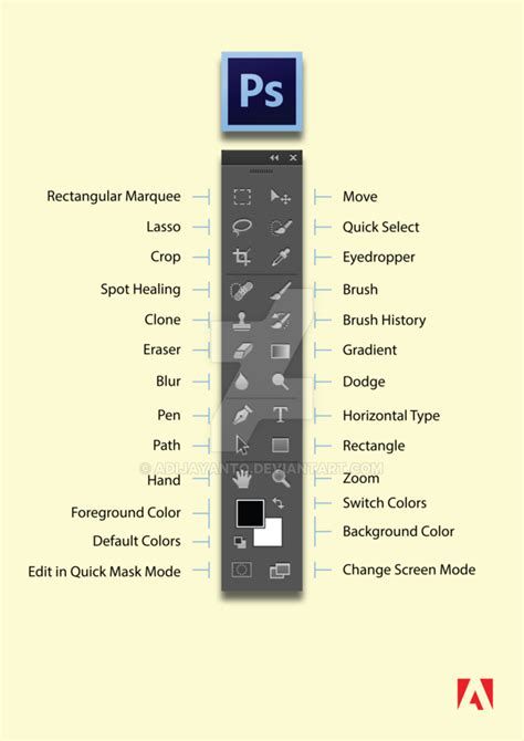 how to reset toolbar in photoshop photoshop cs6 toolbar poster by adijayanto on deviantart