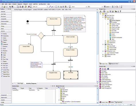 hrbr layout software company enterprise architect software