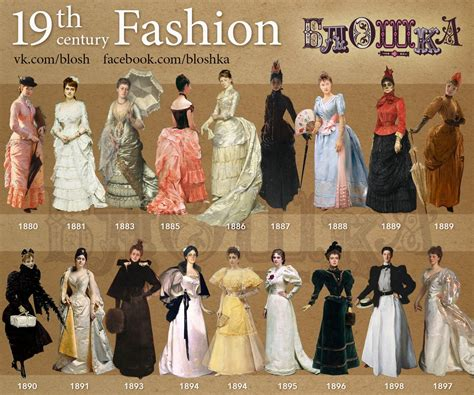 fashion history from 18th 20th century fashion timeline 19 th century on behance part iv
