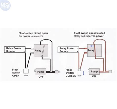 float switch wiring diagram 32 wiring diagram