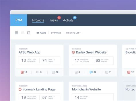 guide topics ui layout listview html projects view texts bar and design