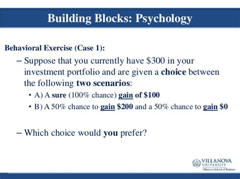 Behavioral Finance Mba by Mba8 480 Behavioral Finance Topics