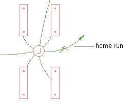 homerun in electrical wiring 28 images electricity how