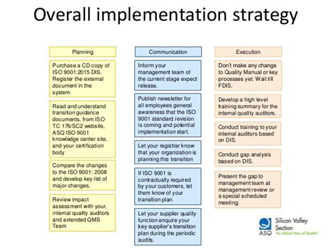 Iso 9001 2015 Implementation Plan Template 1000 Images About Iso 9001 On Pinterest