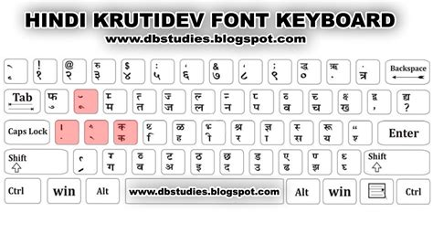 keyboard tutorial in hindi hindi font car interior design