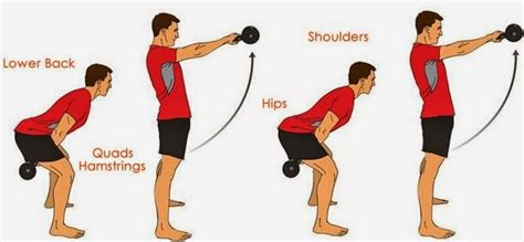 kettlebell swing lower back burn 400 calories in 20 minutes with these 5 kettlebell