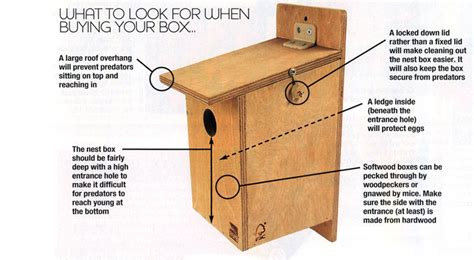 how to make bird nesting boxes bird cages