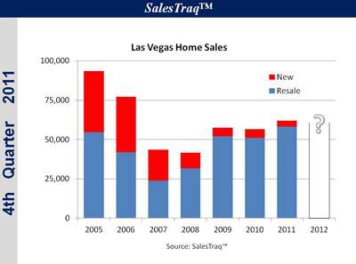 driven by sales las vegas resale real estate hits