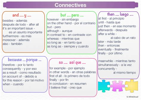 Connective Word Mat by Connectives Mats International Studies