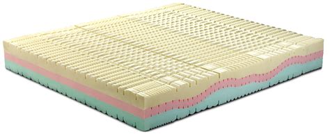 materasso in lattice memory materassi in lattice e memory platecolorado