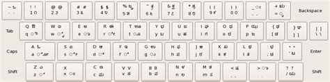 keyboard layout of nudi character certificate format pdf in kannada images