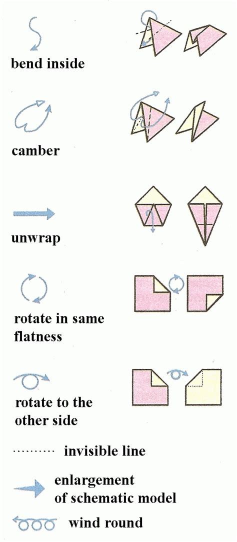Origami Symbol For - origami diagram symbols images how to guide and refrence