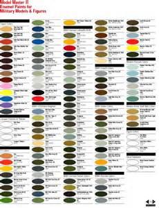 master color model master 2 enamel paint chart by hobby bunker