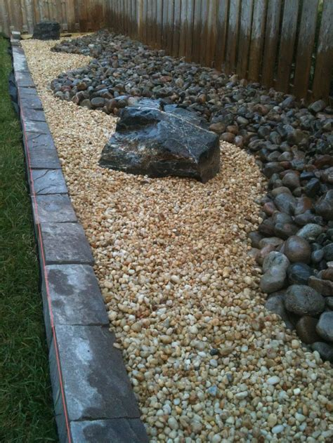 River Rock Gardens Attractive Decoration Backyard With Rock Garden Ideas With Small And Big Of River Future