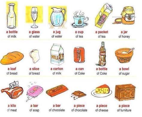 vocabulario ingles cocina cocinar y el vocabulario de cocina de ingles wellington