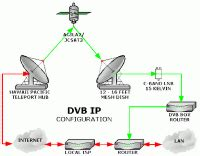 cara membuat antena tv satelit cara membuat antena parabola supaya dapat internetan