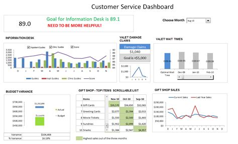 customer service spreadsheet template customer service dashboard using excel template