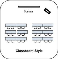 Meeting Room Setup Diagrams Calculating Setup Space Needed For Seating Av Staging