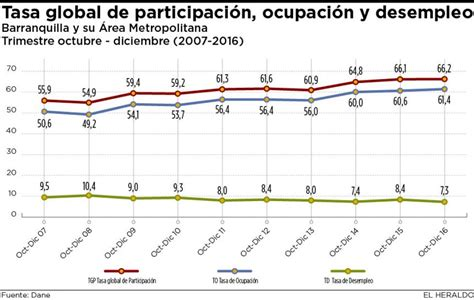 cual es la tasa de isr para 2016 personas morales tasa de isr para 2016 articulo 96 lisr mensual 2016