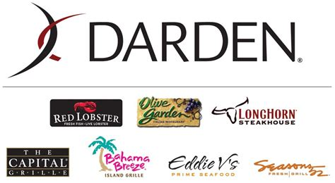Where Can I Use A Darden Gift Card - take our survey and you might win a 100 restaurant gift card the momiverse