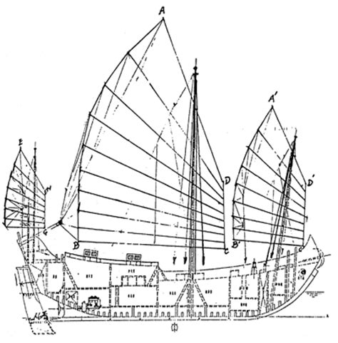 junk boat drawing chinese junk project the junk ship layout a look inside
