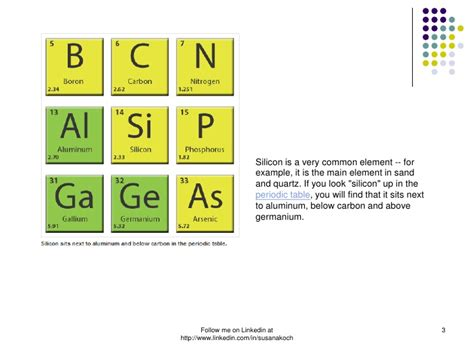 Semiconductor Periodic Table by Semiconductors 101