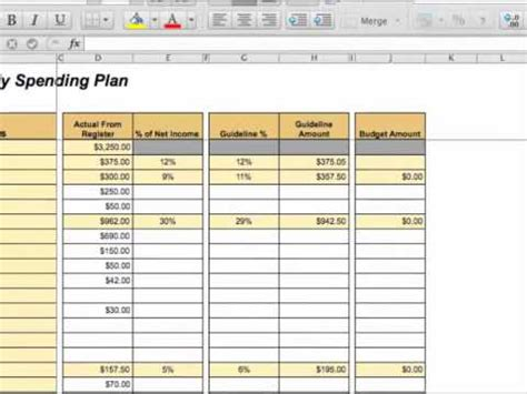 zero based budgeting template creating a zero based budget