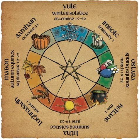 the modern witchcraft guide to the wheel of the year fromâ samhain to yule your guide to the wiccan holidays books wicca the beginner s guide to the wheel of the year it