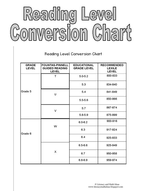 Are You Looking For A Cheat Sheet That Tells What The