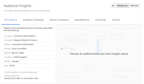 Audience Insights Report by Get To Your Users With Audience Insights From Adwords Wplikebutton