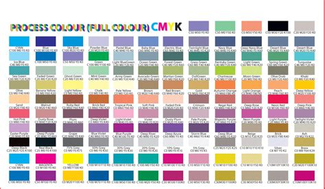 cmyk color chart offset process colour chart be productive in 2018